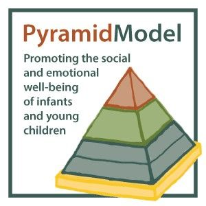 What is the Pyramid Model?