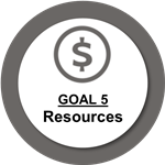 Goal 5: Resources