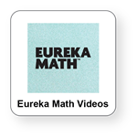 Eureka Math Videos